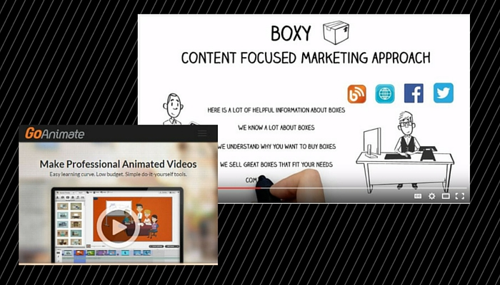 DIY video animations, content marketing